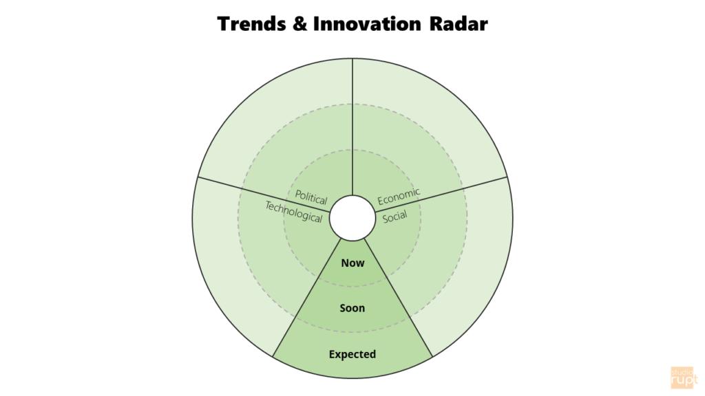 T R Radar 1